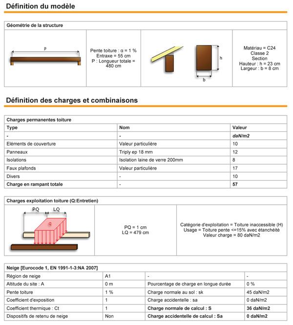 Phase dexcution IBATECBOIS Bureau dtudes structure bois